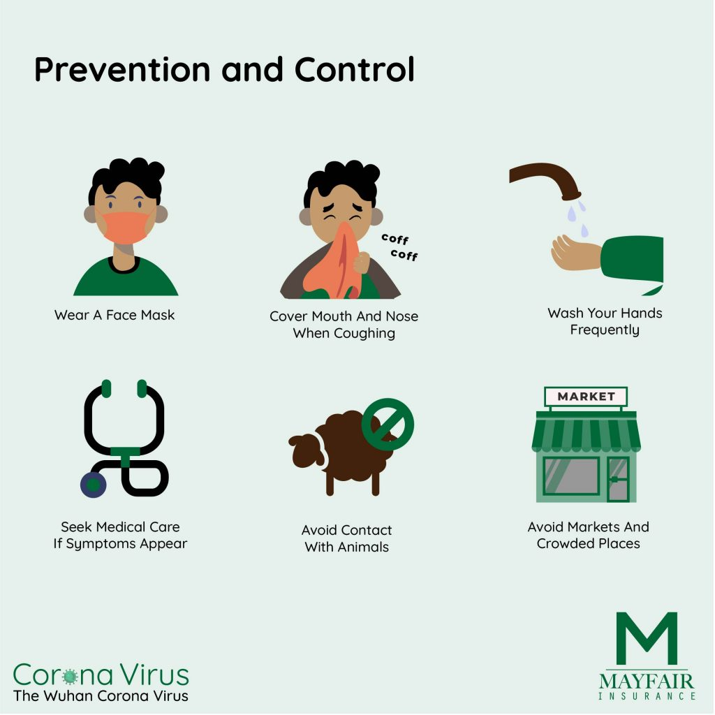 How To Avoid Spread Of The Coronavirus And Spot The